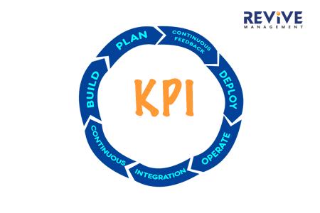 KPI Metrics and Milestones