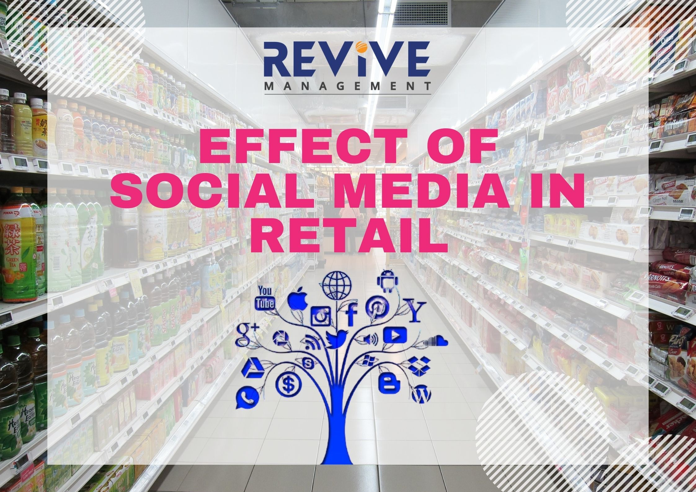 Effect of Social Media in Retail